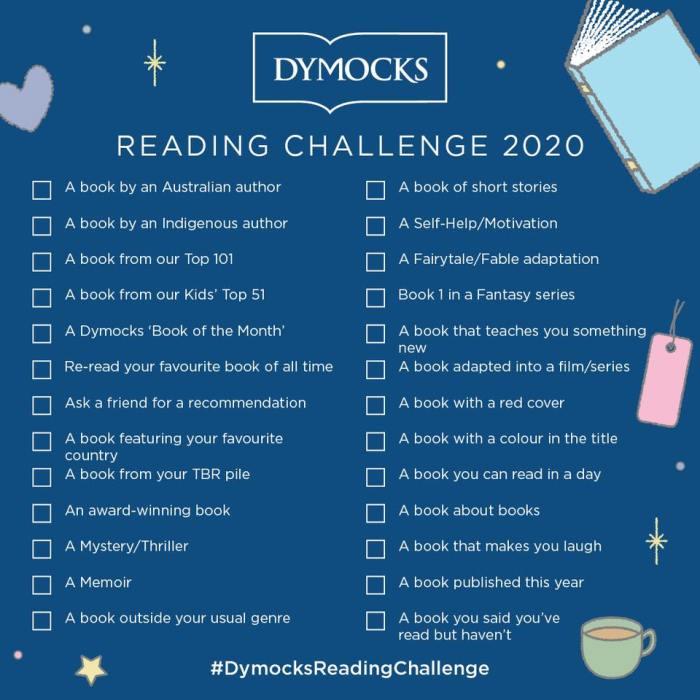Dymocks Readng Challenge.jpg